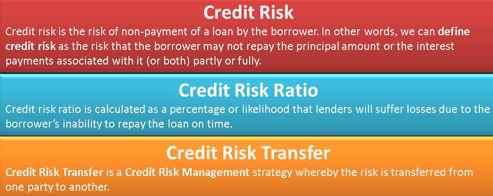 BREAKING DOWN 'Credit Risk'