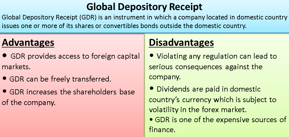 Global Depository Receipt Advantages Disadvantages Example