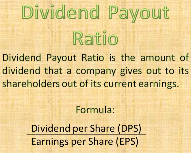Lease Trade In >> Dividend Payout Ratio |Definition, Equation, Analysis