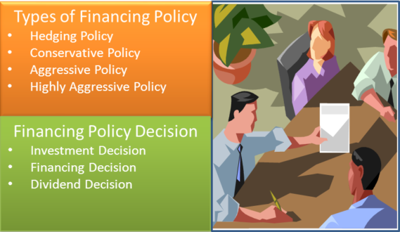 Financing Policy