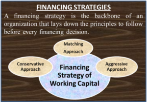 Financing Strategies