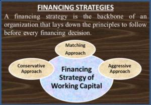 Financing Strategies