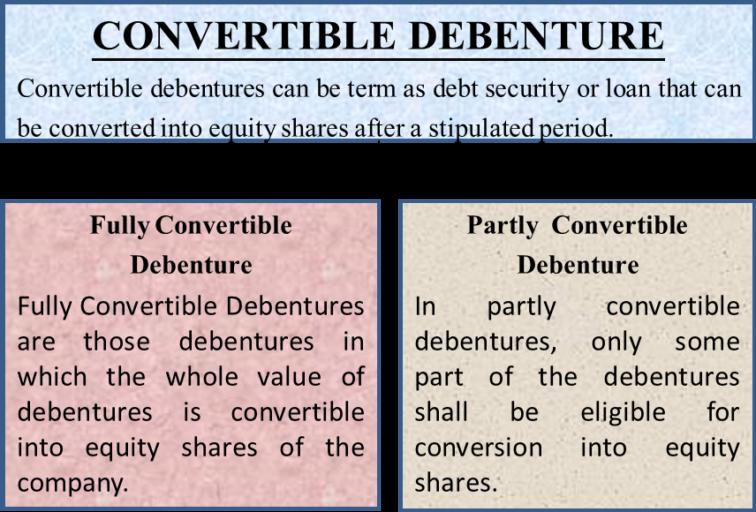 Convertible Debentures