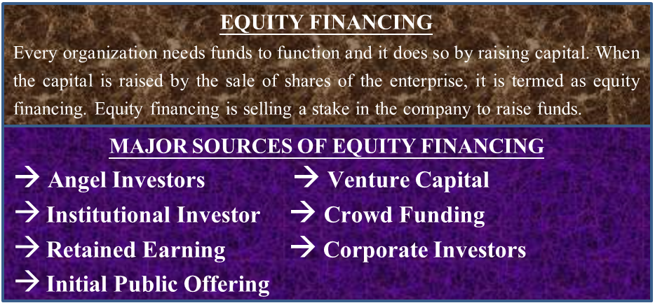 Sources of Equity Financing