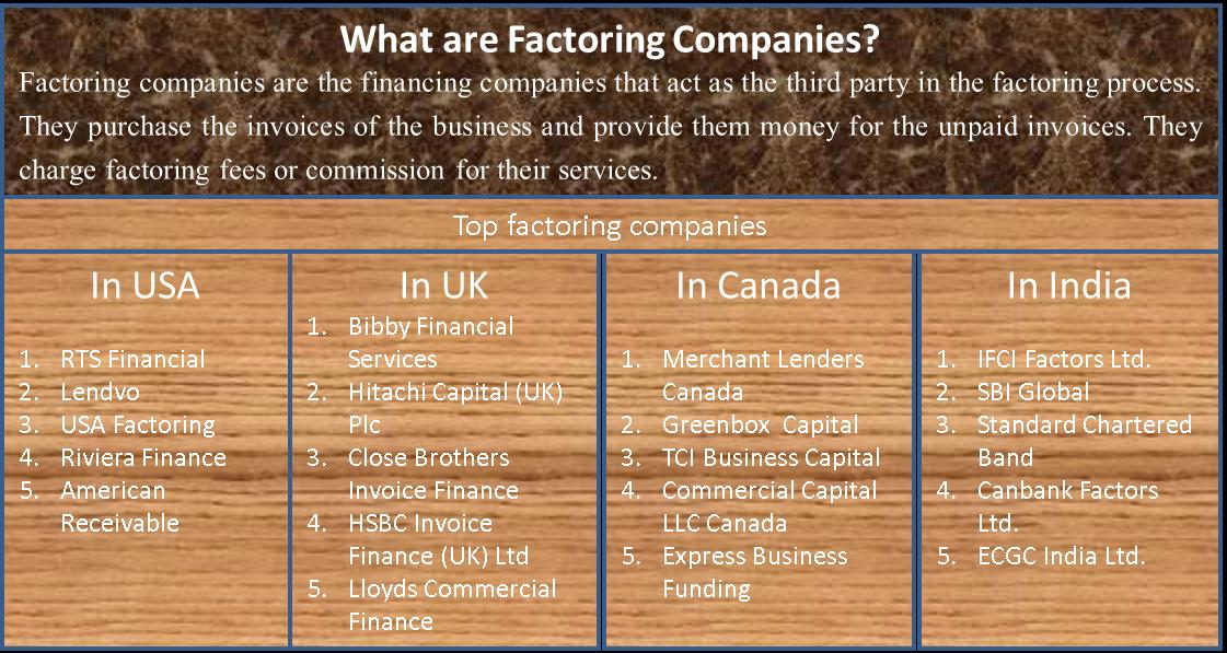 Factoring Companies