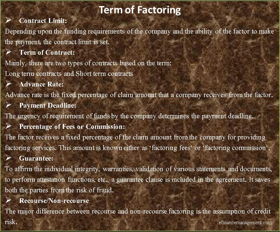 Terms Of Factoring Efinancemanagement