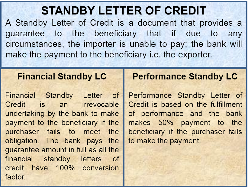 Standby letter of credit vs lc types financial performance efm standby letter of credit is of two types spiritdancerdesigns Image collections