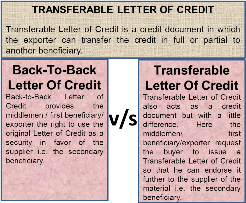 Transferable letter of credit efinancemanagement example of transferable letter of credit spiritdancerdesigns Image collections