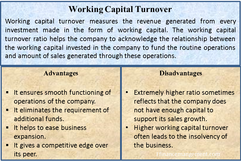 Working capital Turnover