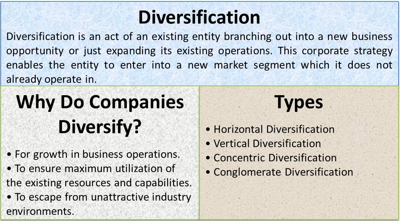 What is Diversification | Advantages, Disadvantages, Types