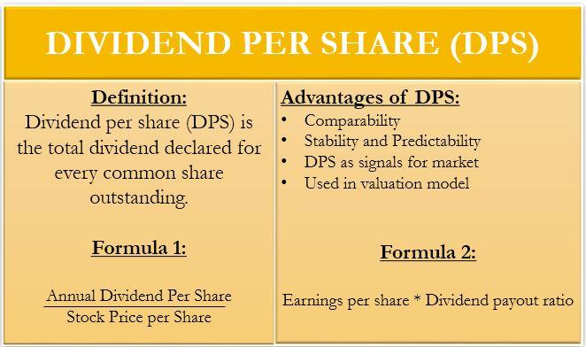 Dividend per share
