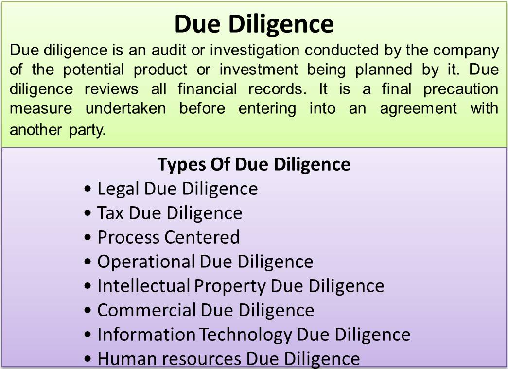 due diligence | meaning, types of due diligence, process of due