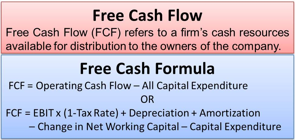 EBITDA vs. Operating Cash Flow vs. Free Cash Flow