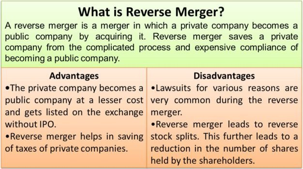 definition of mergers and acquisition essay In the first essay, i develop a model of merger waves to study the  in order to  keep track of the acquisition history, i define two state variables.