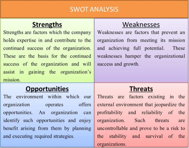 coca cola swot and pest analysis The coca-cola company is a beverage retailer, producer and distributor of soft drink concentrates and syrups in 1986, a pharmacist john stith the analyses include swot and pest analyses form the journal articles and explained about how the company competes within the internal environment and.
