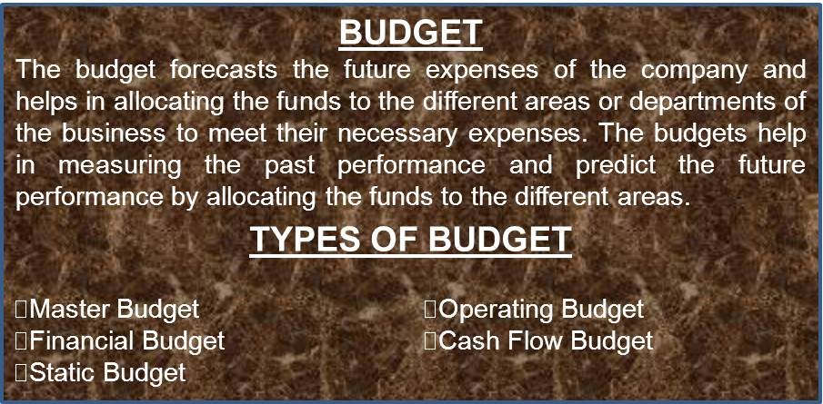 types of budget master budget operating budget financial budget
