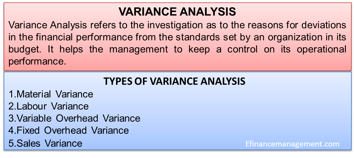 Variance Analysis Types