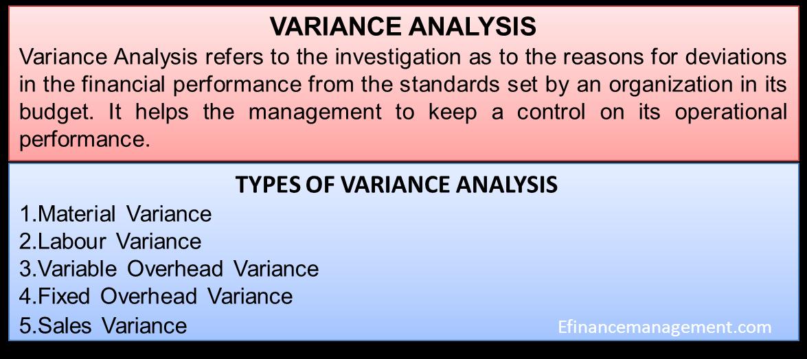 Variance Analysis Types