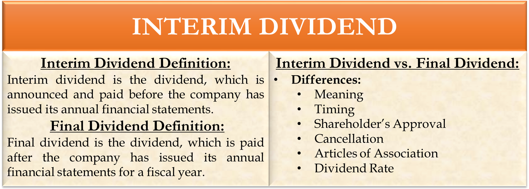 dividend decisions | define, objective, good policy, types - efm