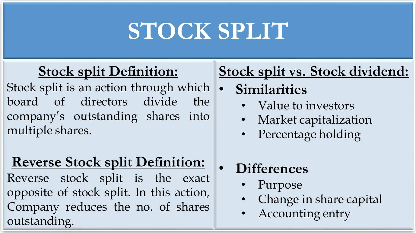Why Are Stock Splits Declared?
