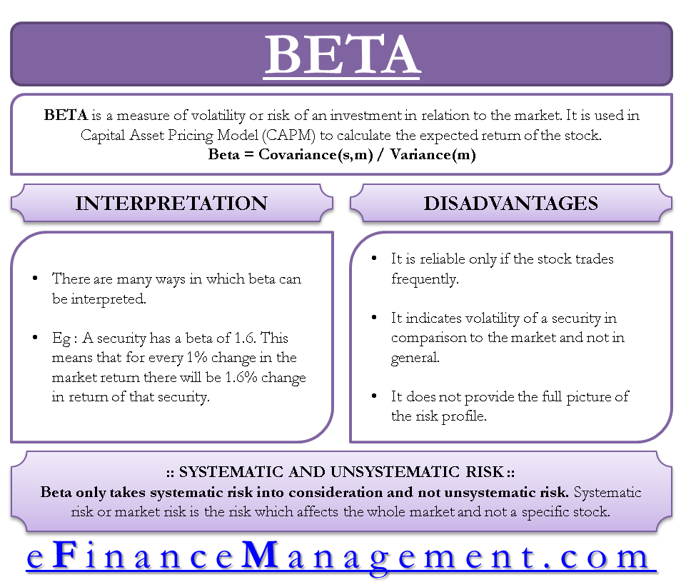 Investment trust definition investopedia beta carruades de lafite 2021 investment properties