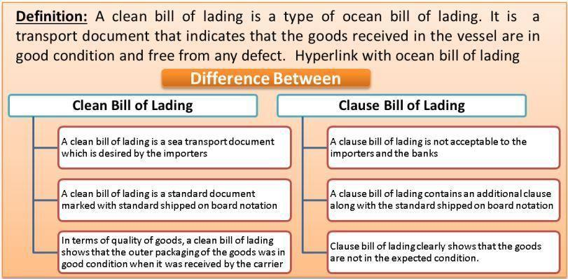 Clean Bill Of Lading Difference