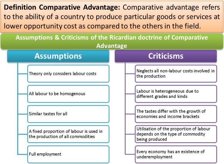 Comparative Costs Theory: Assumptions and Criticisms ...