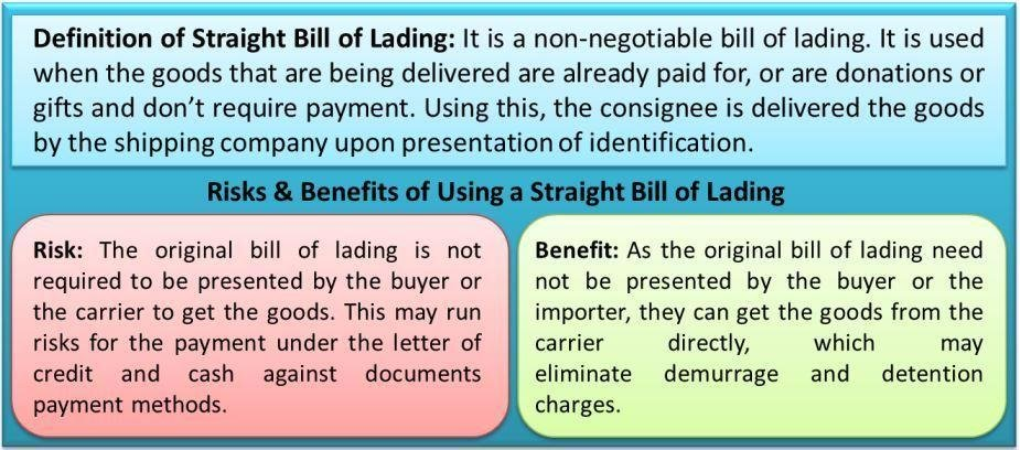 bill ladding