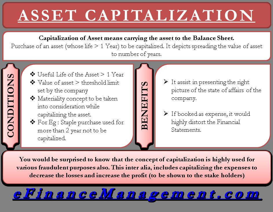 Capitalizing Assets