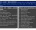 Fixed Asset Register