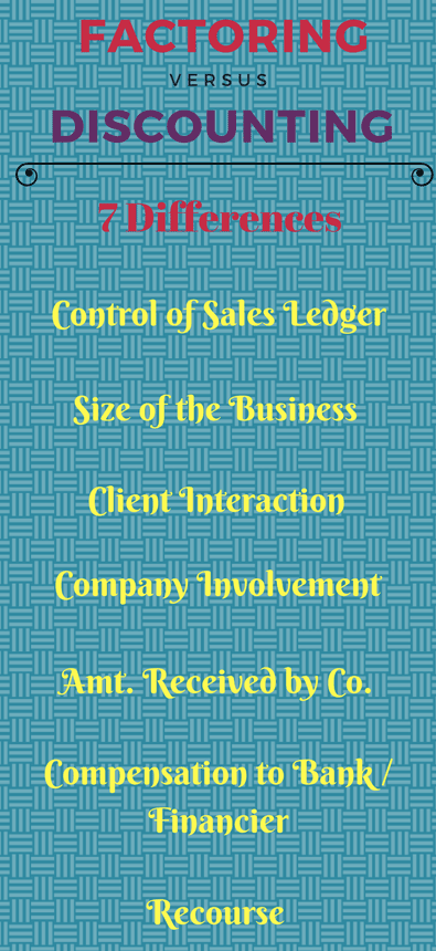 Differences between receivables factoring vs invoice for Factor invoices explained