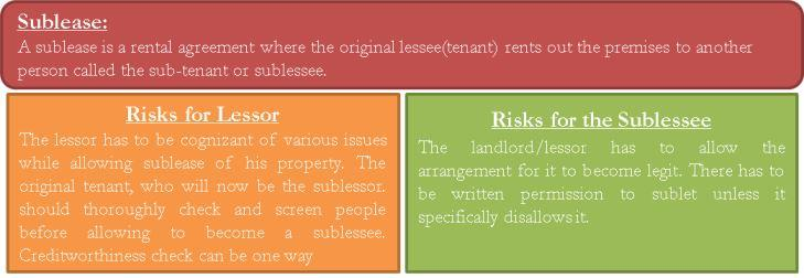 Sublease   Risks for Lessor & Sublessee and Laws