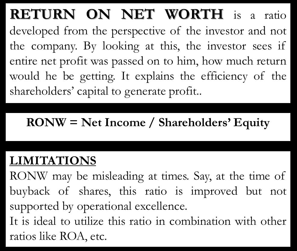 Return on Net Worth (RONW)