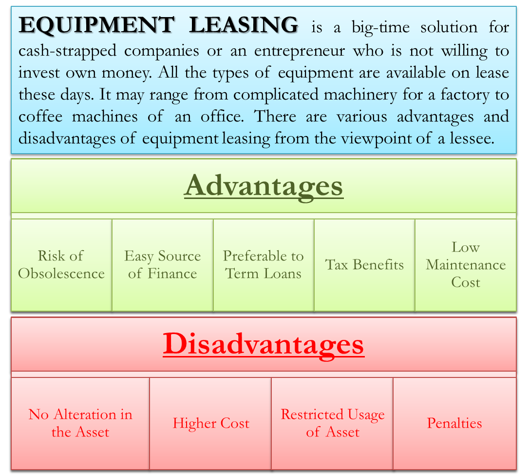 Advantages and Disadvantages of Equipment Leasing