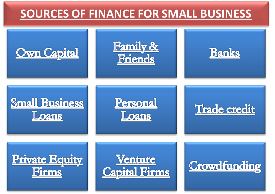 sources of finance for a small business efinancemanagement com