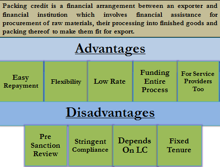 Advantages and Disadvantages of Packing Credit