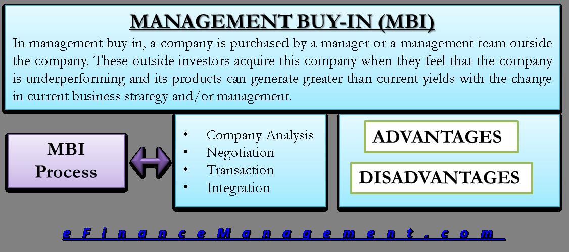Management Buy In