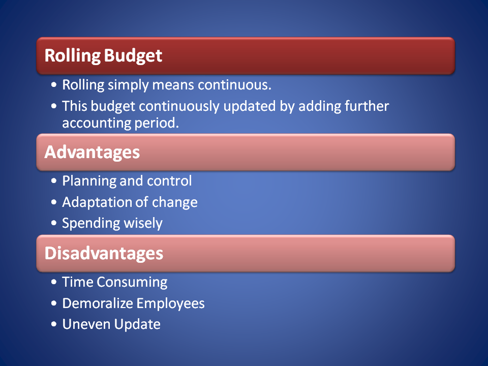 Rolling Budgets