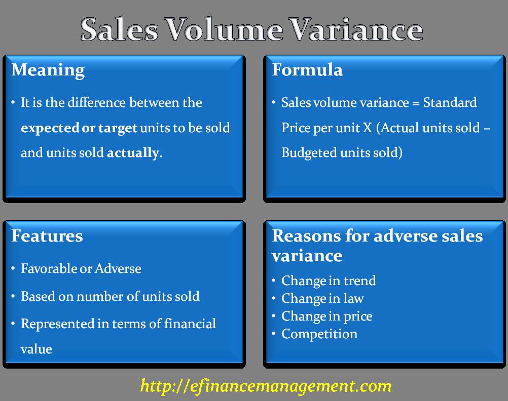 Sales Volume Variance