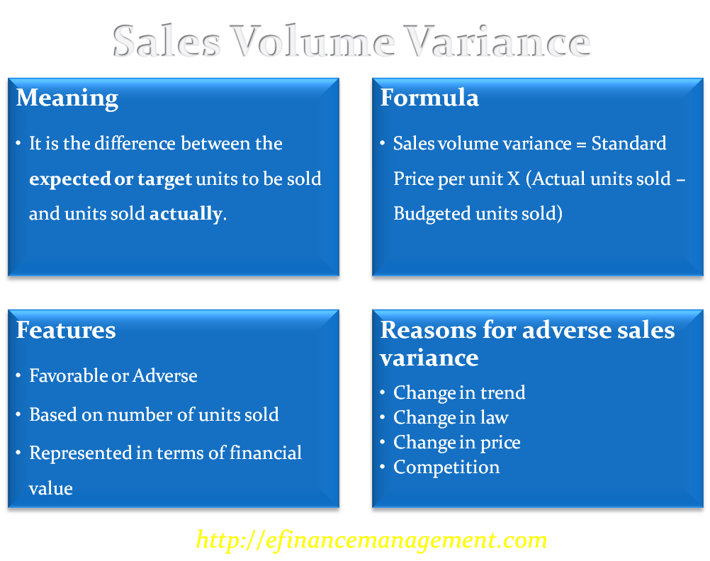 Sales Volume Variance | Formula & Example | Causes of