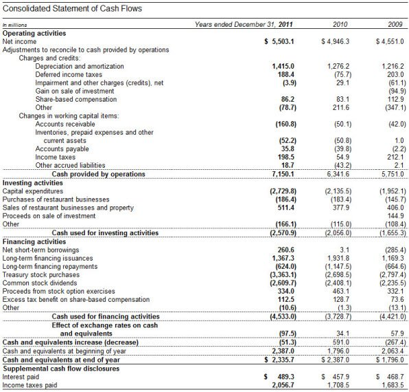 Example of Net Cash Flow Calculation