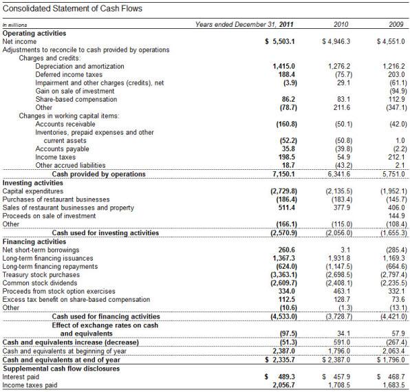 Example of Net Cash Flow Calculation