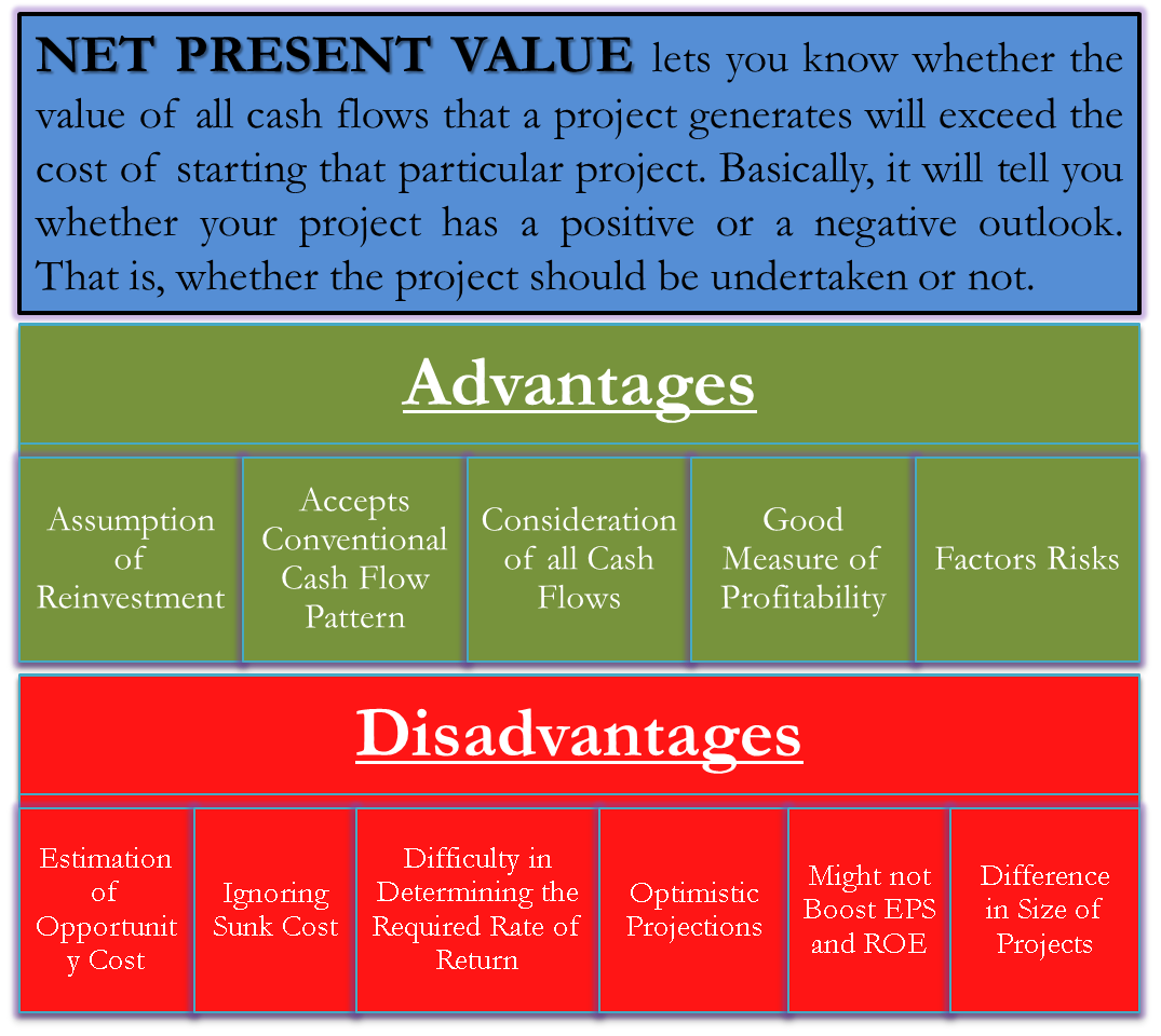 what are the advantages of net present value