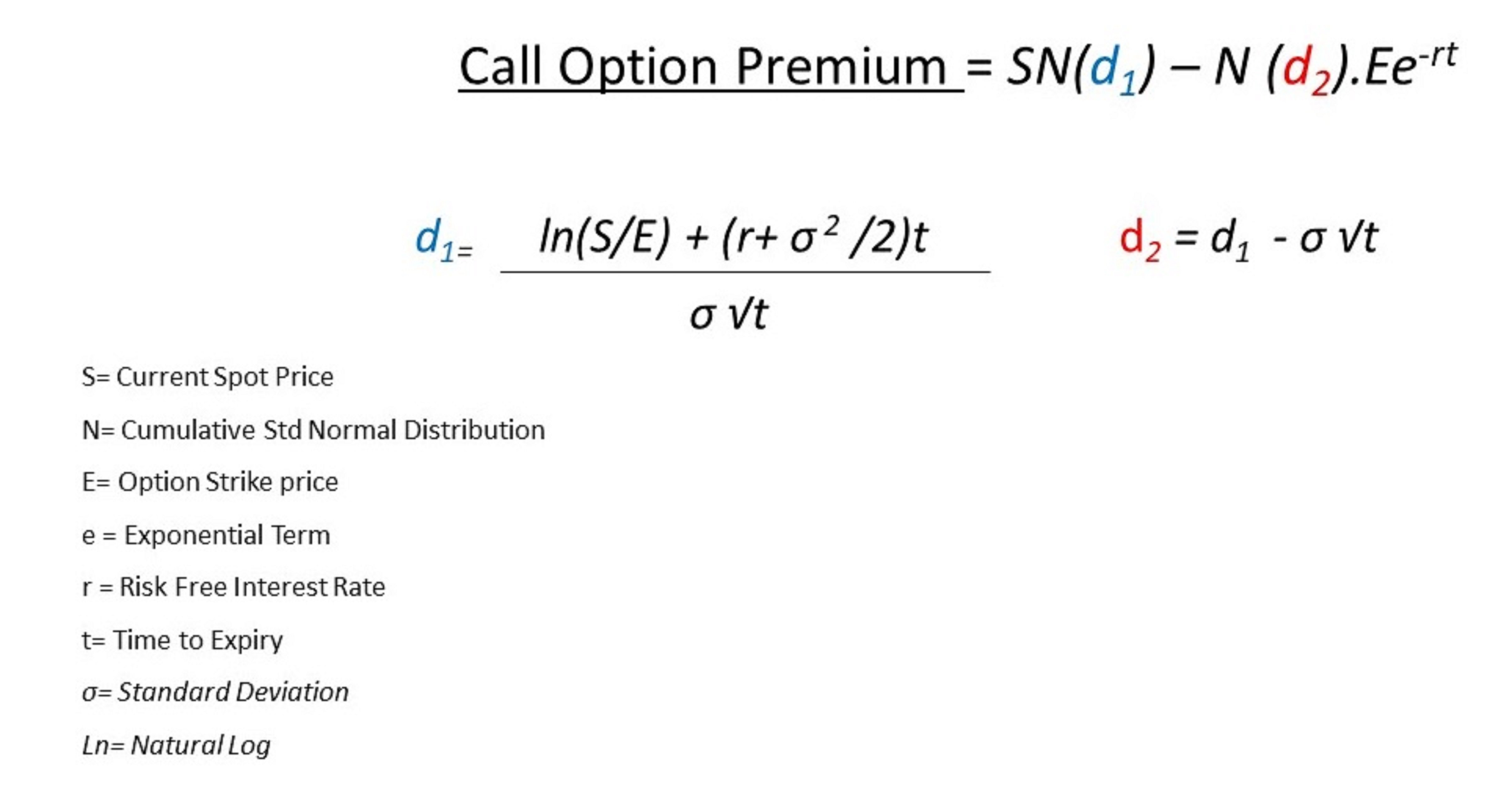 Black and Scholes Model Formula for Option Pricing