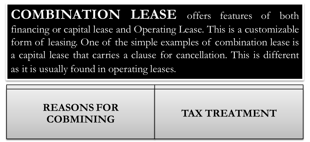 Combination Lease