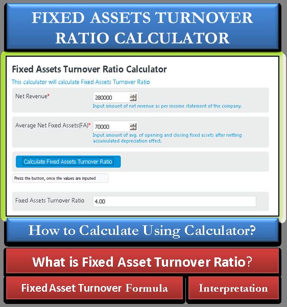 Fixed Asset Turnover Ratio Calculator