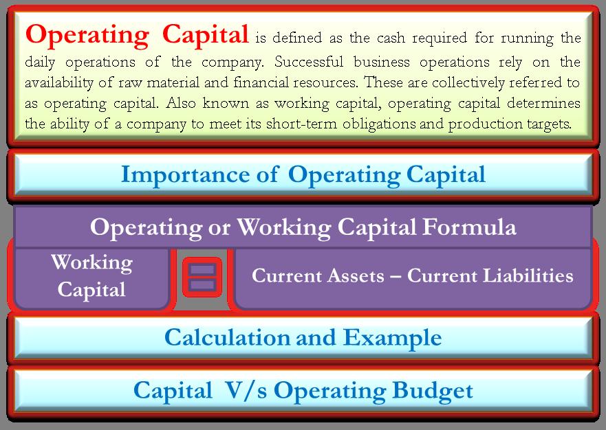 Operating Capital