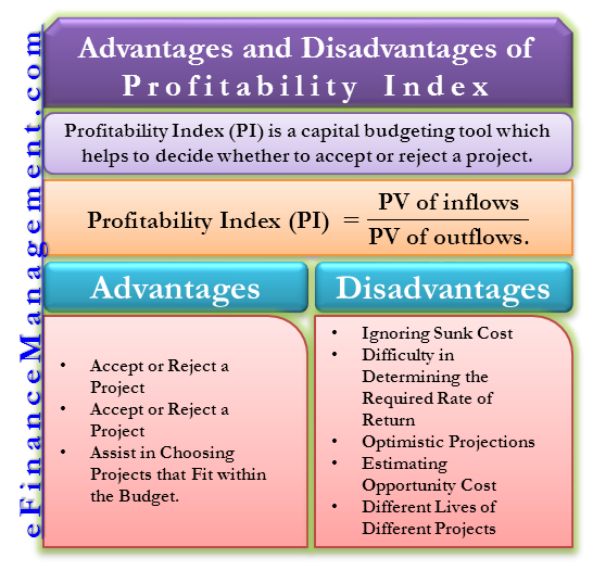 Advantages and Disadvantages of Profitability Index