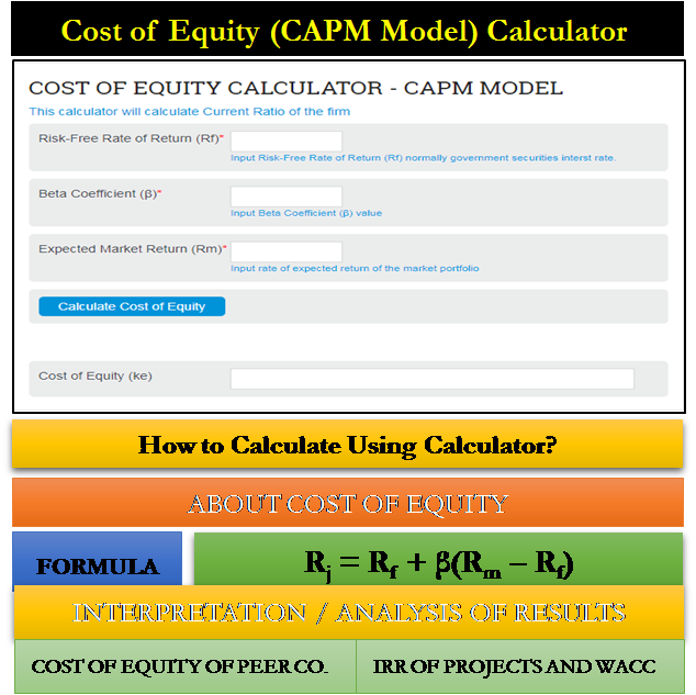 Cost of Equity (CAPM Model) Calculator
