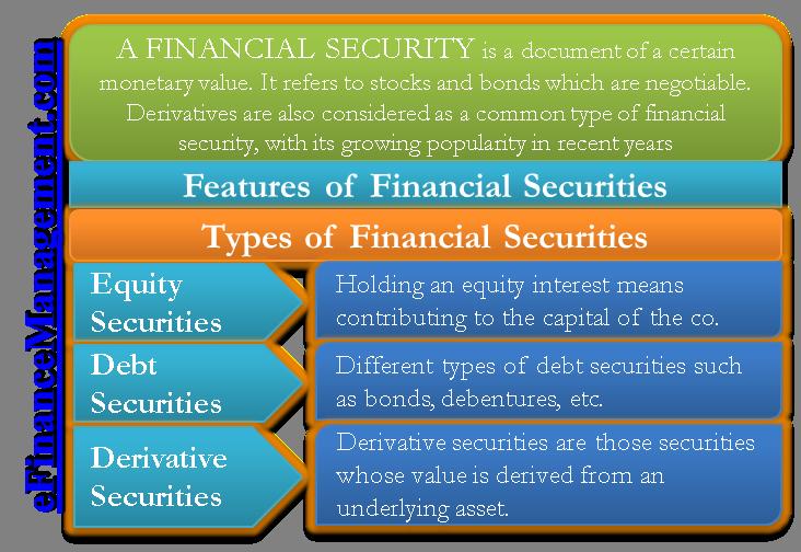 Financial Securities